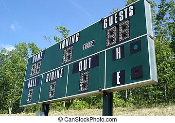 Baseball Scoreboard - A blank baseball scoreboard at a...