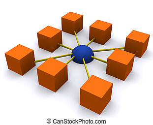 even network - a square network depiction