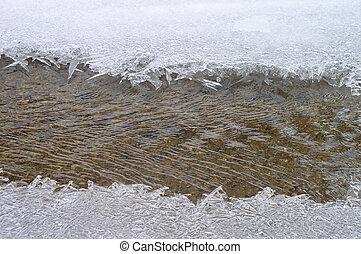 Watercourse in Winter