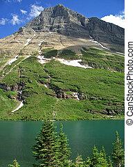 lake at glacier park