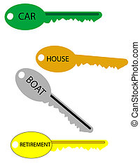 Financial keys - Keys, house car,boat and retirement
