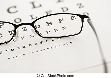 vision test - Glasses laying on a test chart