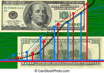 soldi, grafico