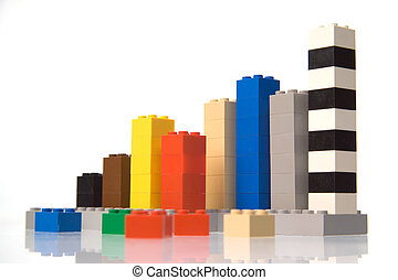 Business statistics Lego blocks