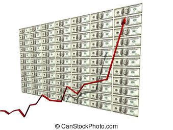 chart made of one hundred dollar bills with 3d red arrow
