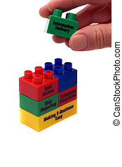 Business Building Blocks - Childrens Building Blocks With...