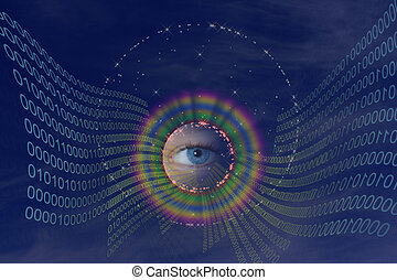 Eye of future