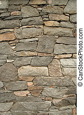 Wall of Rock - A stone wall.