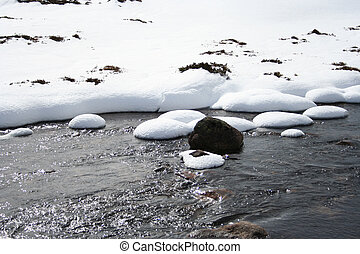 Stream in winter, Cairngorms, Scottish Highlands