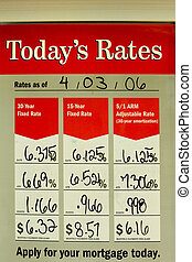 Todays rates - Mortgage rates in the bank