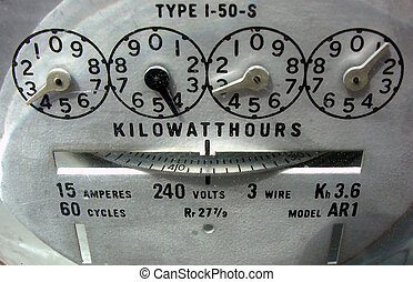 Kilowatts - an electric meter
