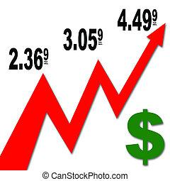 gas, precios, aumento, gráfico