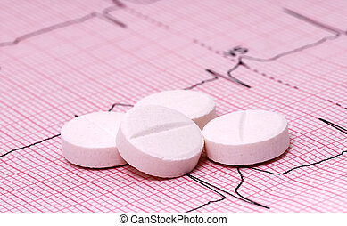 Heart Medication - Photo of a Pill on a EKG