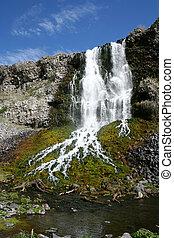 1000 Springs 2 - Land Of 1000 Springs 2