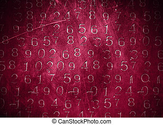 Coded Numbers