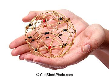 mãos, Mandala
