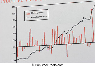 Monthly return vs Cumulative return graph