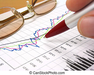 Business chart, glasses and pen
