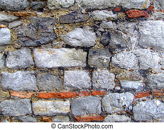 Friable wall texture closeup