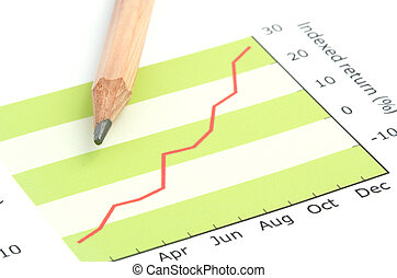 Pencil on Indexed Return Graph - Pencil on Positive Earning...