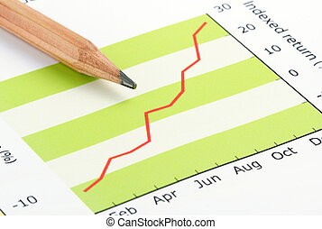 Pencil on Indexed Return Chart