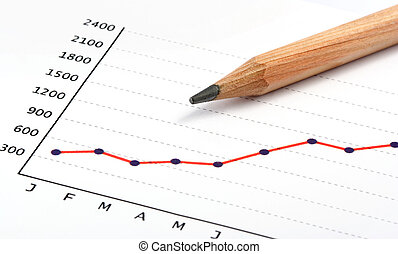 Pencil on Positive Earning Chart