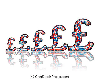 Money Chart - Glossy British Pound Sterling Chart