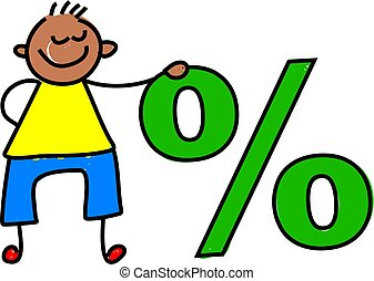 percentage kid - learning mathematical symbols - toddler art...