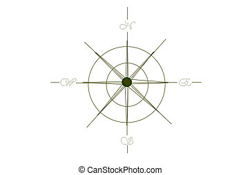 Wind rose compass - Old style compass
