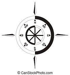 compas, Symbole