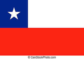 Flag of Chile - Flag of The Republic of Chile