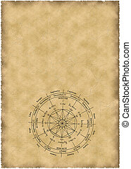 old parchment with zodiac
