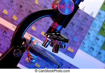 Microscope - Photo of a Microscope and a Periodic Table in...