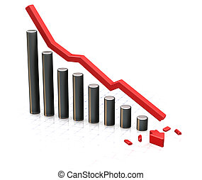 Falling profits - 3D render of a chart showing falling...