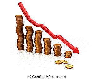 Falling profits - 3D render of a chart showing falling...