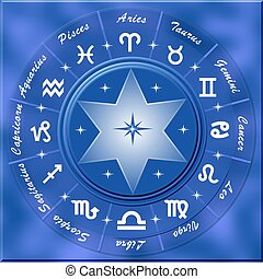 符號, 占星術
