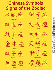 Signs of the Zodiac - Signs of the zodiac in Chinese symbol...