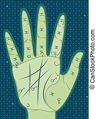 Palmistry Map - Palmistry map of the palms main lines,...