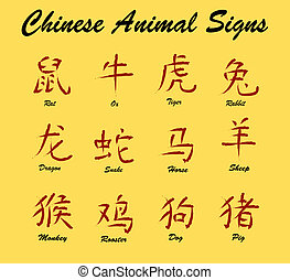 Chinese Animal Signs - Red Chinese characters for 12 animals