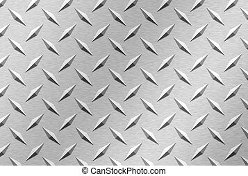 industrial backgroun - well known metal background
