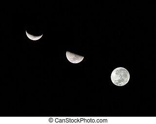 月亮, 合成物