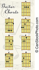 guitar chords - guitar chord chart showing position of each...