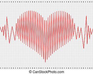 Cardiogram - Abstract heart cardiogram