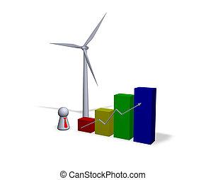 wind energy statistics - diagram, wind turbine and play...