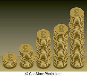 coins graph pound