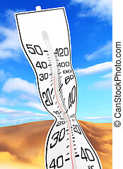 global warming - white thermometer close up, concept of...