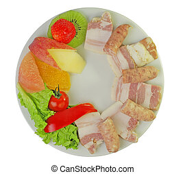 The choice is yours 2 - Same plate can contain a healthy...