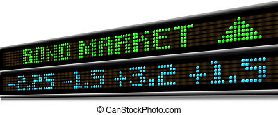 Stock Market ticker - Bond stock Market ticker