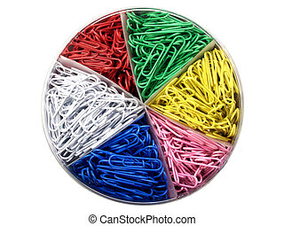 Multi coloured paperclips in a plastic tub