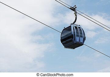 cablecar - liftcar